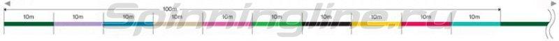 Шнур Avani Light Jigging 10x10 Max Power PE 200м 0.8 -  3