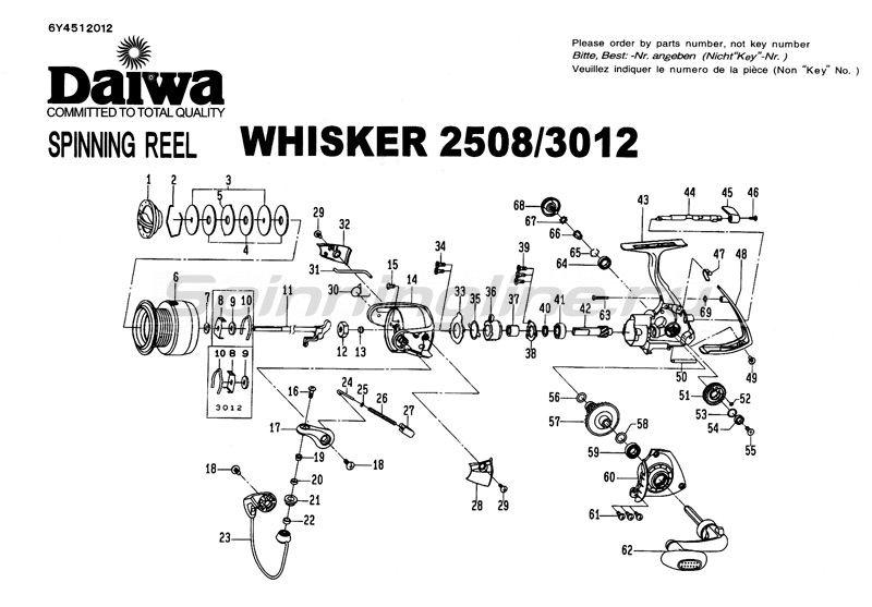 Daiwa - Катушка Whisker 3012 - фотография 2