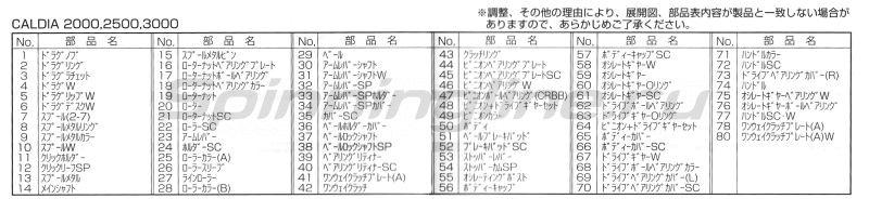 Daiwa - Катушка Caldia-09 3000 - фотография 8
