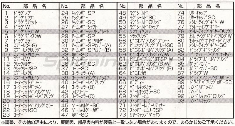 Daiwa - Катушка Certate-10 2500R - фотография 3