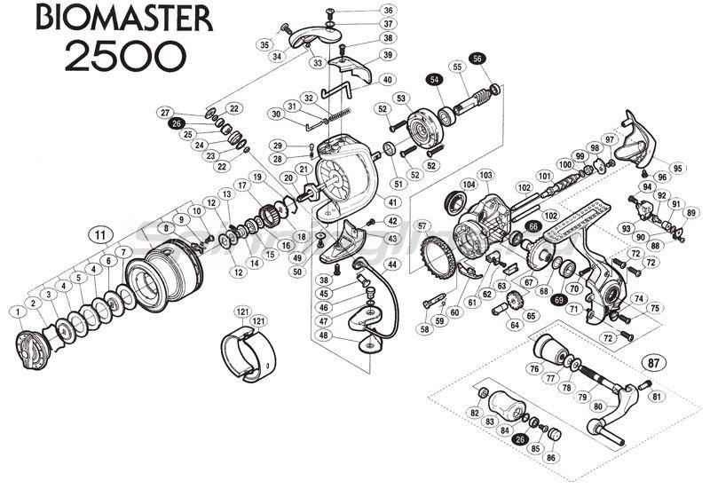 Shimano - Катушка Biomaster 2500 - фотография 2