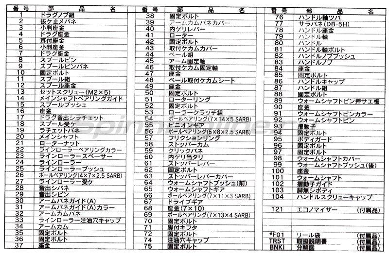 Shimano - Катушка Biomaster 2500 - фотография 3