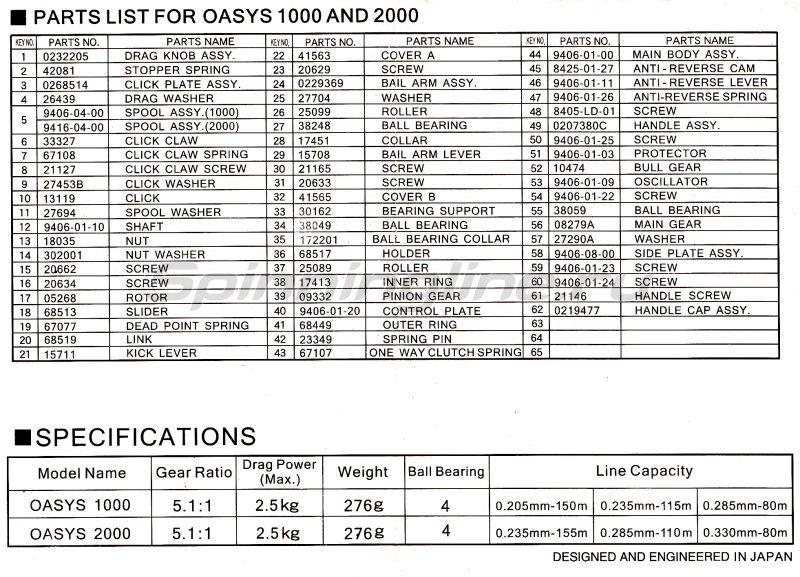 Катушка Oasys 1000 -  6