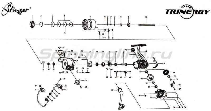 Stinger - Катушка Trinergy 1500 - фотография 9