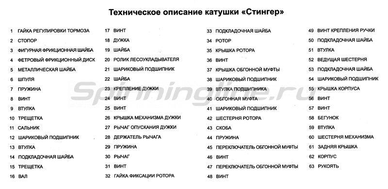 Катушка Trinergy 2000 -  11