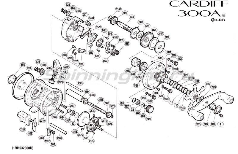 Катушка Cardiff 300A -  5