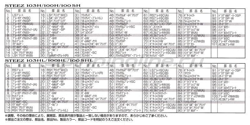 Катушка Steez 103HL -  3