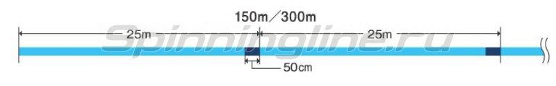 Шнур High Grade PE 150м 0.6 blue -  4