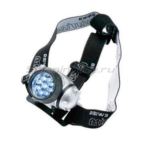 Налобные фонари оптом — Купить фонарик на голову