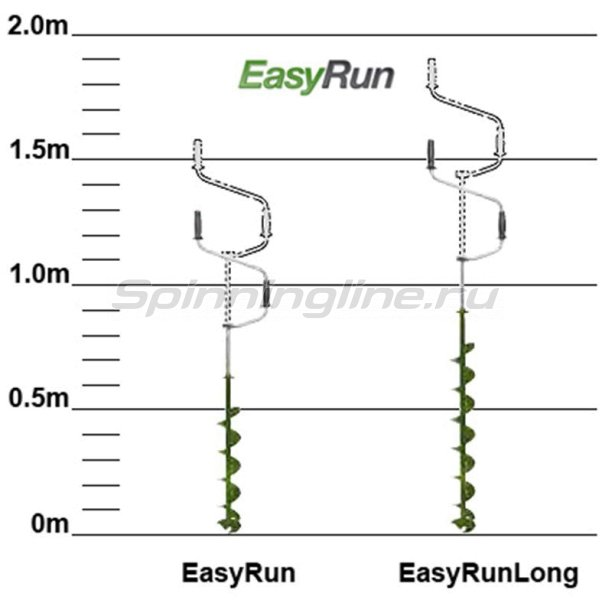 Ледобур Heinola EasyRun Long 130мм - фотография 2