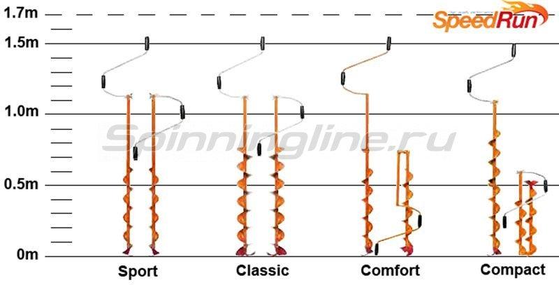Ледобур Heinola SpeedRun Comfort 135мм/0,6м - фотография 2