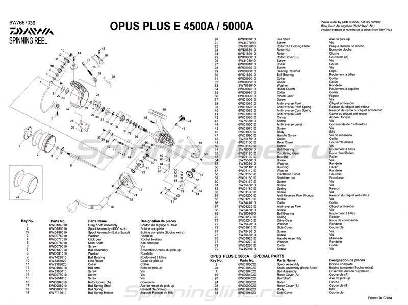 Daiwa - Катушка Opus plus Е4500А - фотография 9