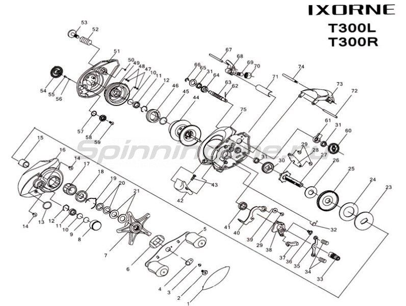 Катушка Ryobi Ixorne T300R -  2
