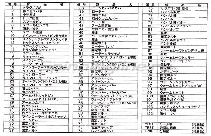 Shimano - Катушка Biomaster C2000S - фотография 3