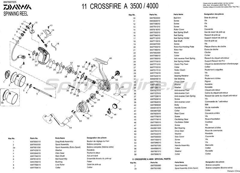 Катушка Daiwa Crossfire 3500A -  5
