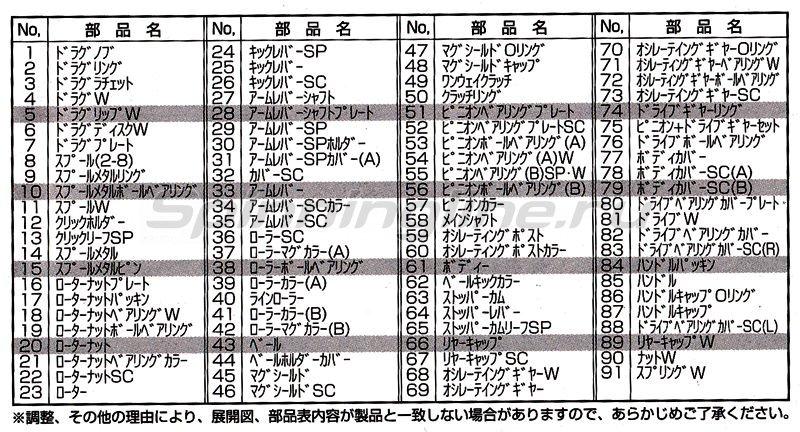 Катушка Exist-12 2508PE-DH -  9