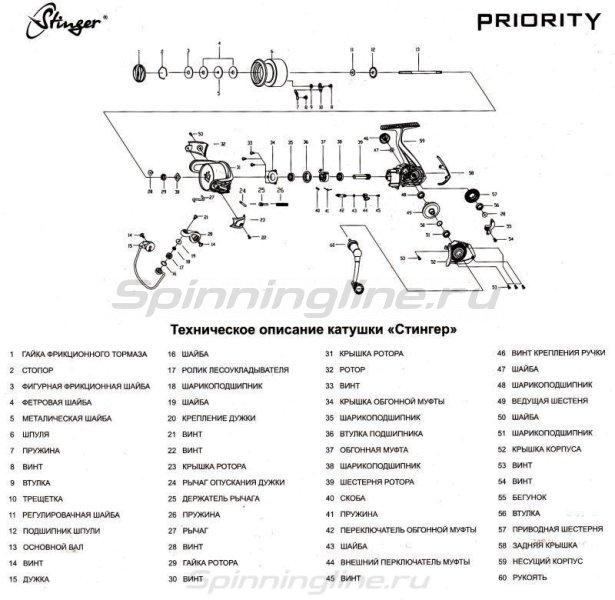 Stinger - Катушка Priority 1500 - фотография 9