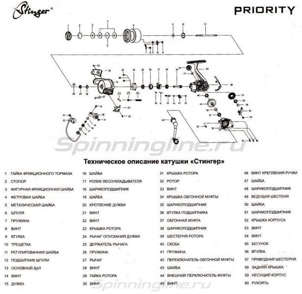 Stinger - ������� Priority 2510 - ���������� 8