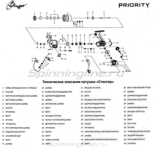 Stinger - Катушка Priority 3500 - фотография 7