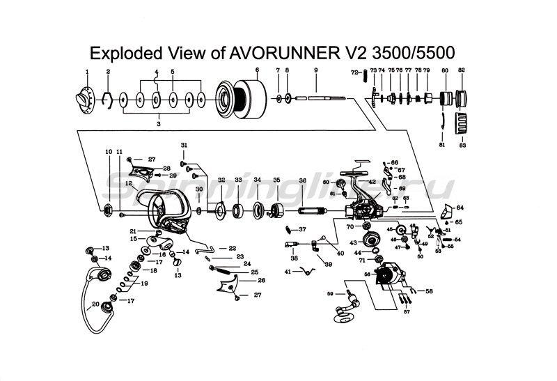 Mitchell - Катушка Avorunner V2 3500 - фотография 3