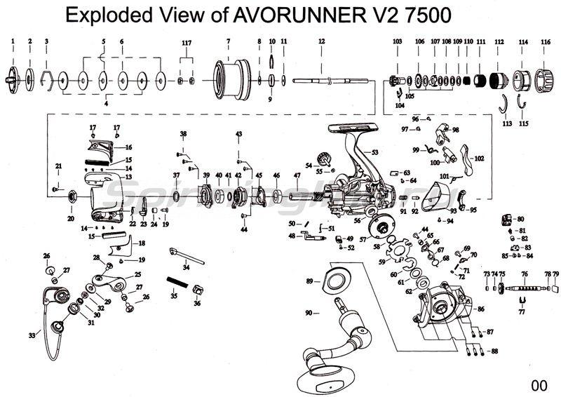 Катушка Avorunner V2 7500 -  5