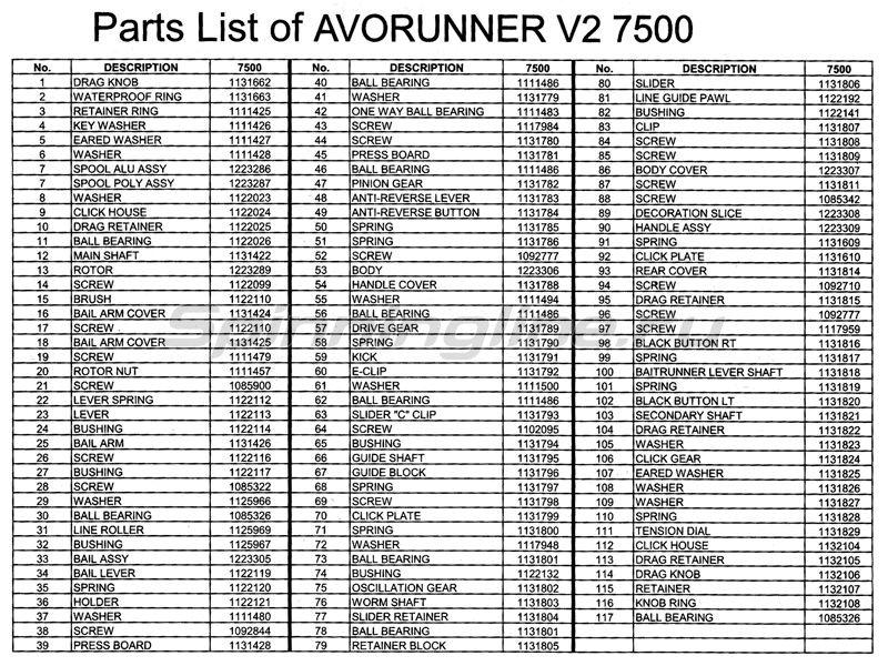 Катушка Avorunner V2 7500 -  6