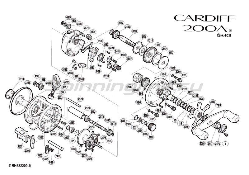 Катушка Cardiff 200A -  5