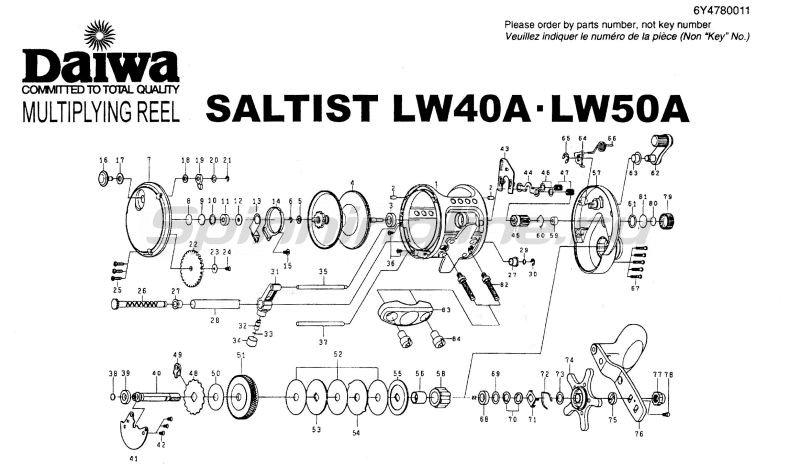 Daiwa - Катушка Saltist LW 50A - фотография 5