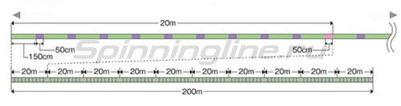 Шнур Avani Eging Tip Run PE 200м 0.4 -  3