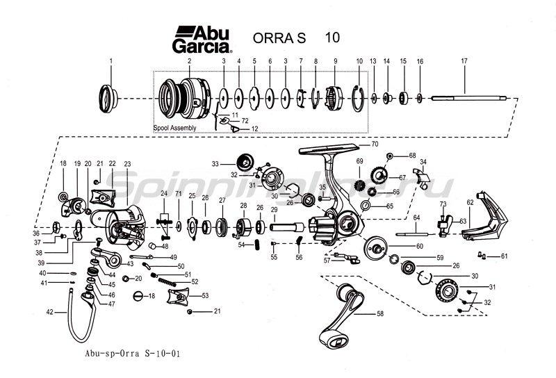 Катушка Orra S 10 -  3