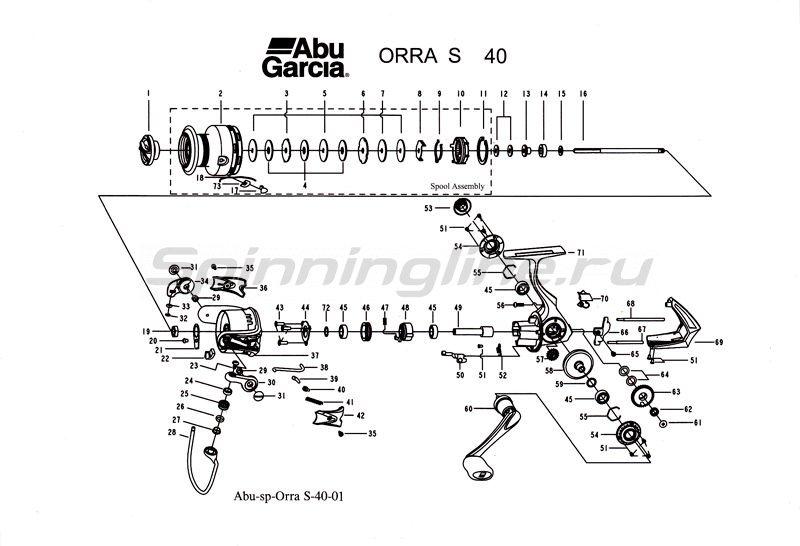 Abu Garcia - Катушка Orra S 40 - фотография 3