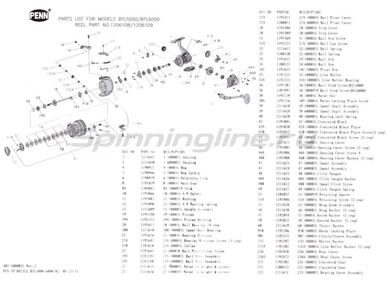 PENN - Катушка Battle 6000 - фотография 3