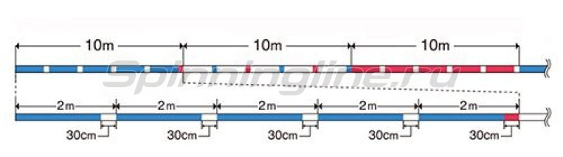 Varivas - Шнур Avani Eging Tip Run PE Tricolor 150м 0.8 - фотография 3