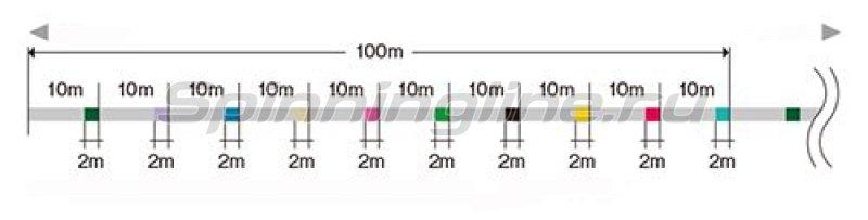 Шнур Avani Shore Caster 10x10 Max PE 200м 0.8 -  3