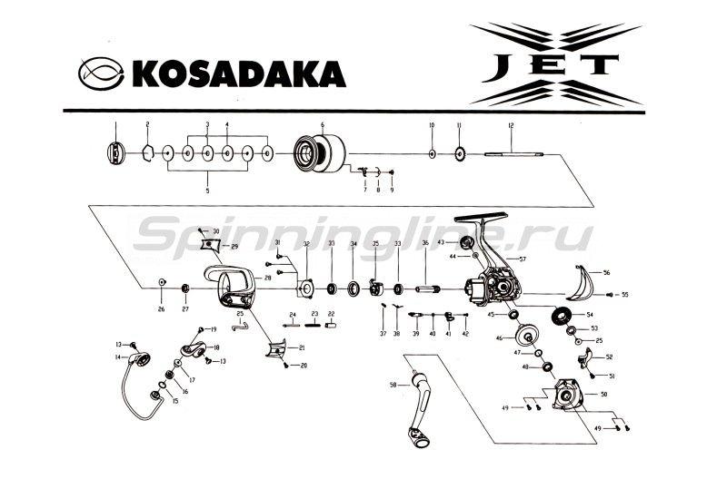 Kosadaka - Катушка Jet 1000 - фотография 7