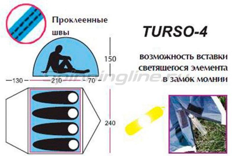 Палатка туристическая Turso 4 -  2