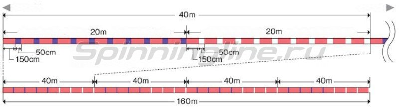 Шнур Avani Eging PE Suspend 160м 0.4 -  3