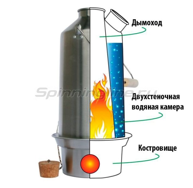 Kelly Kettle - Самовар Base Camp Steel 1.6л - фотография 2