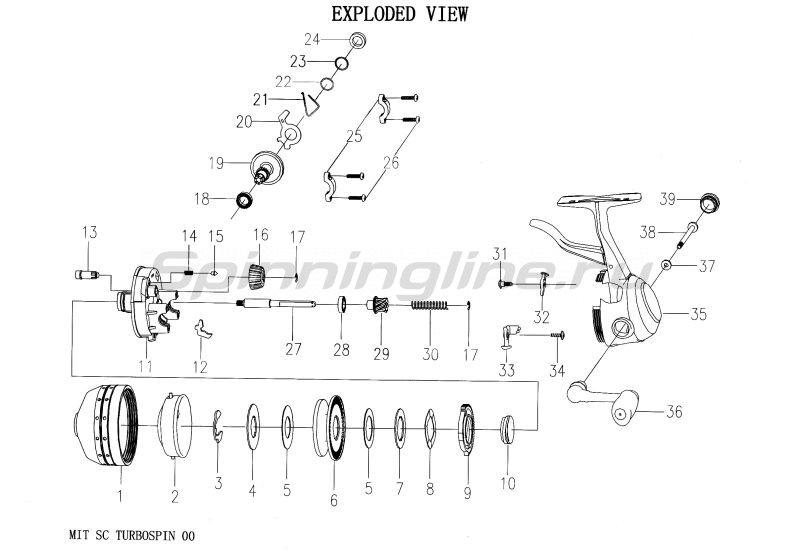 Катушка Turbospin -  7