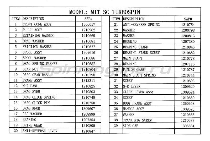 Катушка Turbospin -  8