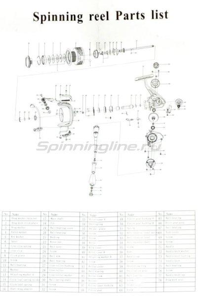 Катушка Sirius 2500S -  9