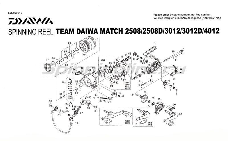 Daiwa - Катушка TD Match 3012D - фотография 3