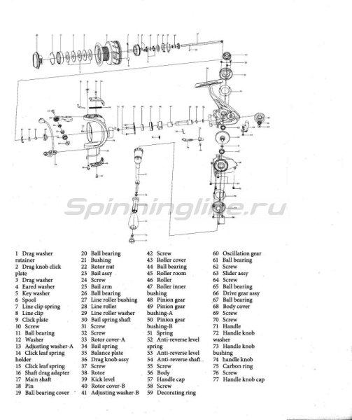 Катушка Innova 2500 -  5