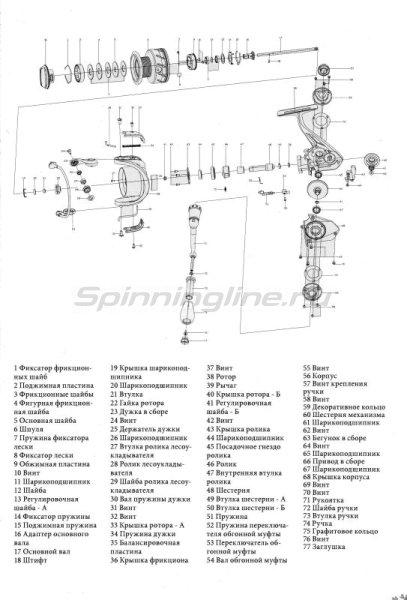 Катушка Stinger Innova 2000 -  5