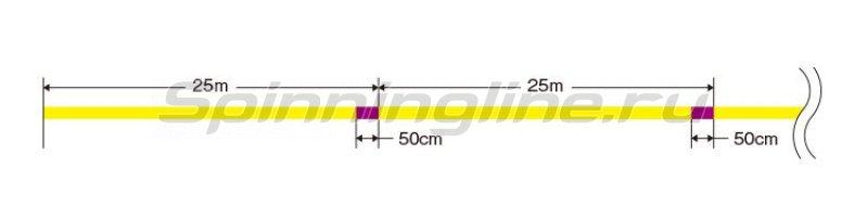 Varivas - Шнур High Grade PE 150 1 yellow - фотография 3