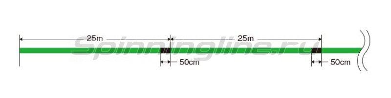 Шнур High Grade PE 150 1.5 green -  2