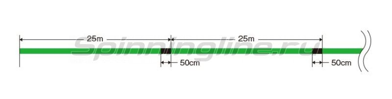 Шнур High Grade PE 150 2 green -  3