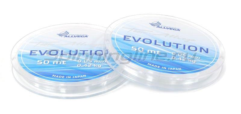 Леска Evolution 50м 0,14мм -  2