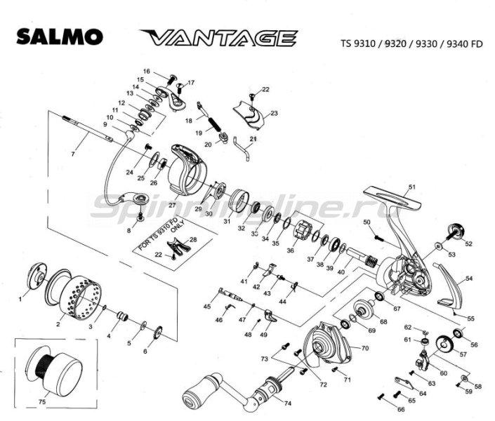 Salmo - Катушка Vantage 9+1 40FD - фотография 5