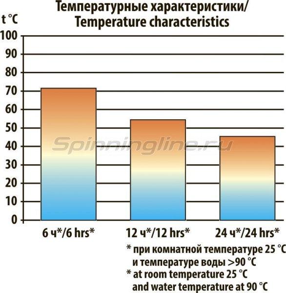 Термос для еды Следопыт 0,8л - фотография 3
